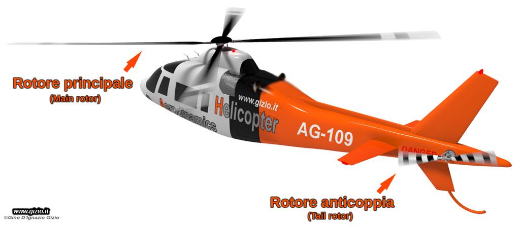 Elicottero Doppia Elica : Aerodinamica elicottero gizio tipologie degli