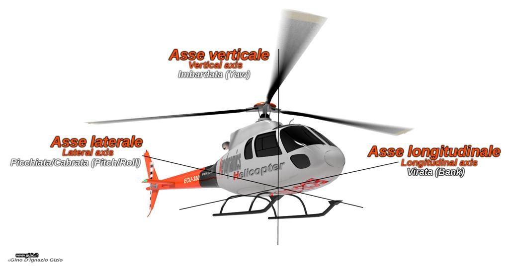 Elicottero Quanto Consuma : Aerodinamica elicottero gizio regimi