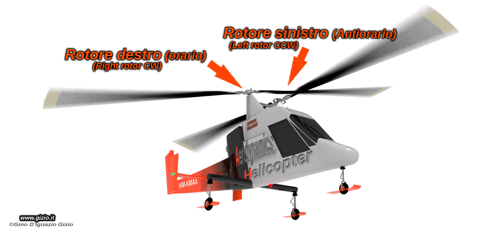 Elicottero A Due Eliche : Aerodinamica elicottero gizio tipologie degli